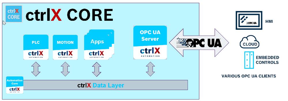 Screenshot_OPC UA Server.png