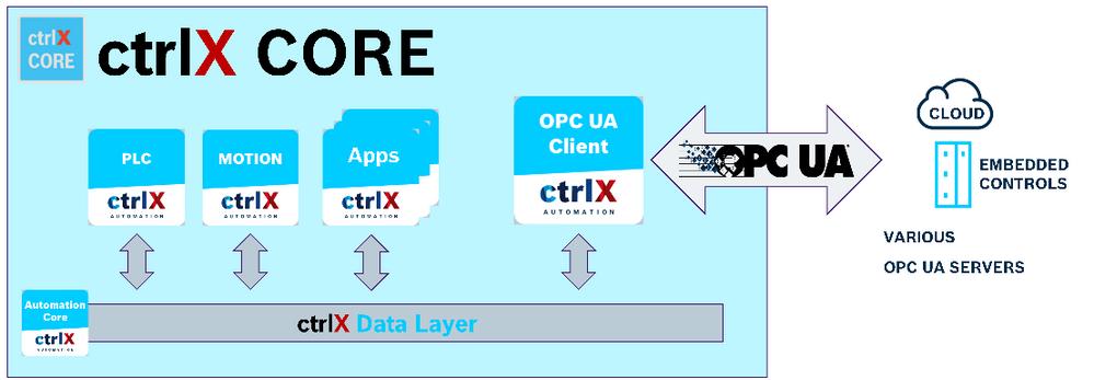 Screenshot_OPC UA Client.png