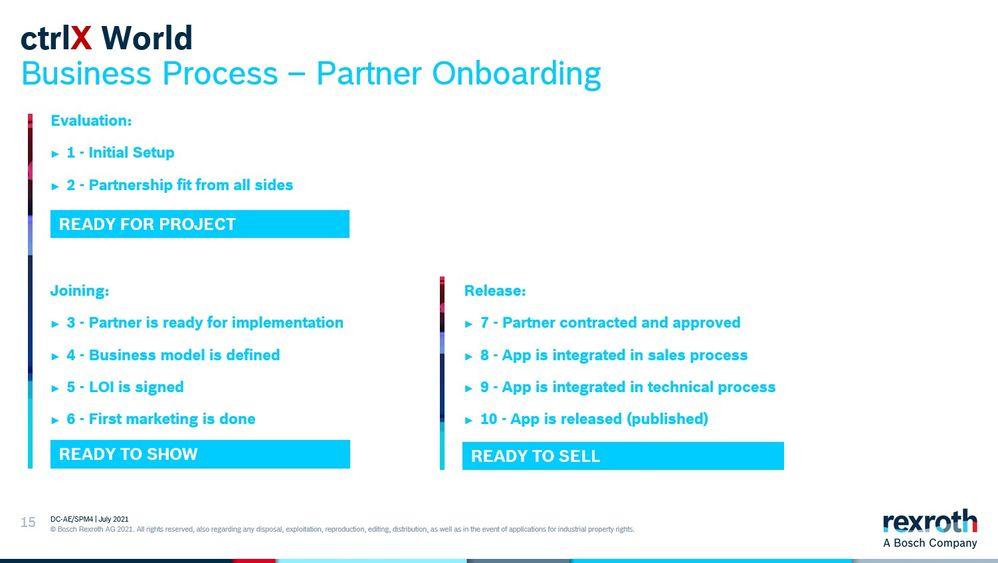 ctrlX-World_Partner-Onboarding.jpg